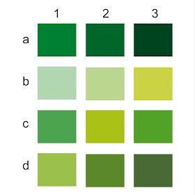 All About Green Macam Warna Hijau