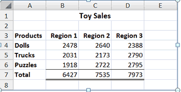 Create Chart in Excel