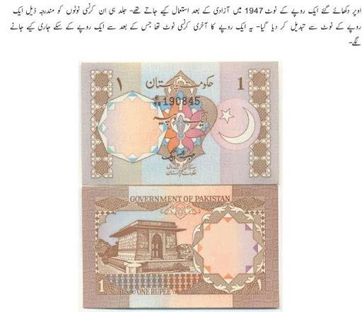 Open market forex rates today pakistan