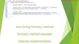 String format Method Example in java