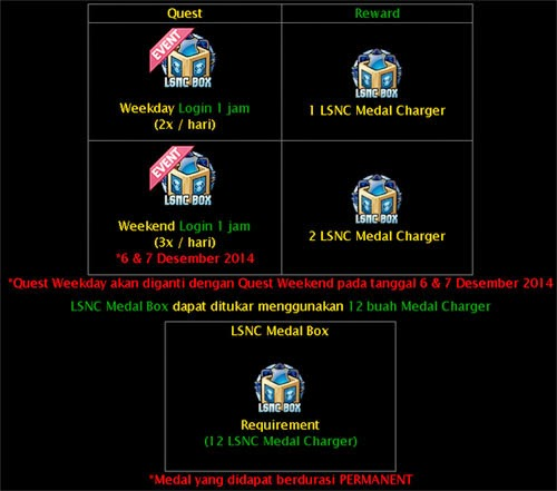 Event LSNC Medal Charger Box