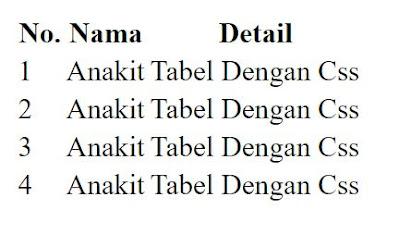 Membuat tabel berwarna dengan css agar menarik dan bagus