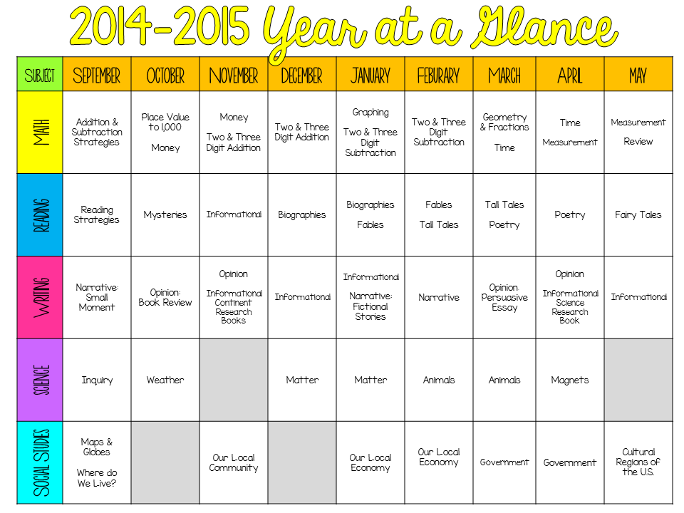 year at a glance template for teachers - ginger snaps a peek at my long range plans