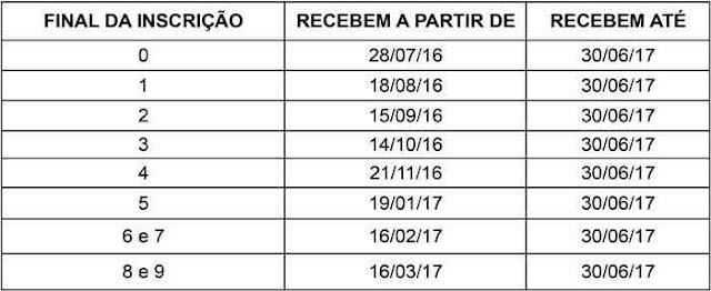 Calendário PASEP 2016