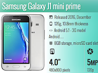 Samsung Galaxy J1 mini prime USB Driver Exe Download