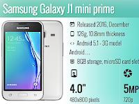 Download Samsung Galaxy J1 mini prime USB Driver