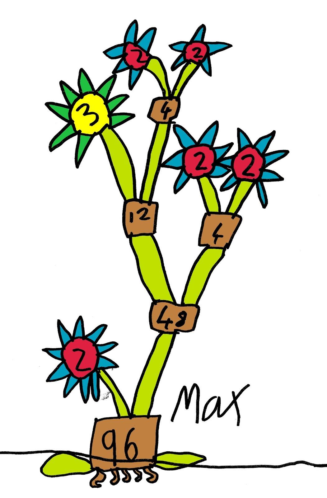 Median Don Steward Mathematics Teaching Factor Trees