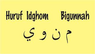 huruf idgham bighunnah