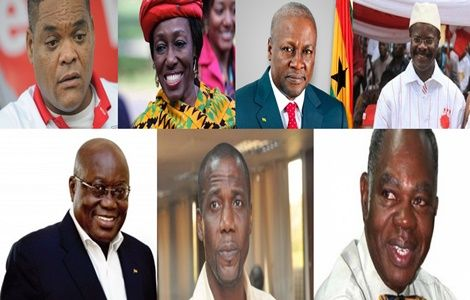 Presidential ballot 2016: Mahama Is 3rd, Nana Addo 5th....CPP 1st, NDP 2nd, PPP 4th & PNC 6th