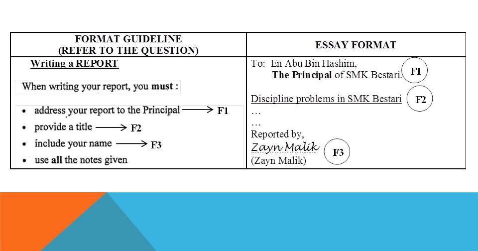 Sample topics essay writing pmr