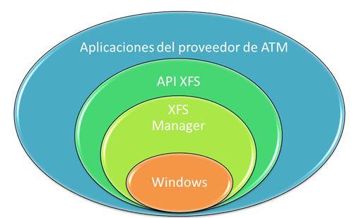 Cyttek ATM Forensics XFS