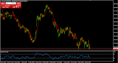 Standard Chartered Stock Pick