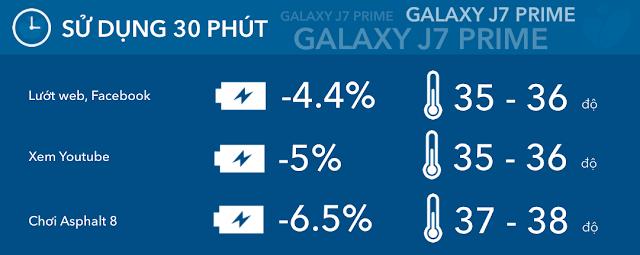 Đánh giá chi tiết thời lượng pin Samsung Galaxy J7 Prime - hơn 23 tiếng sử dụng hỗn hợp