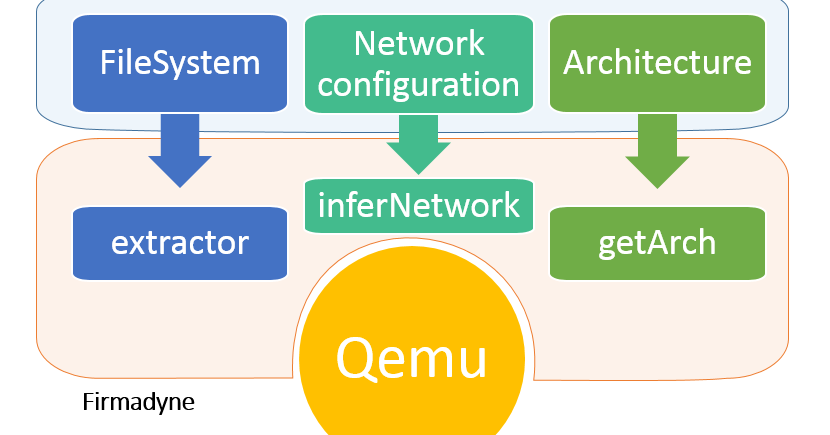 Minded Security Blog: Pentesting IoT devices (Part 2