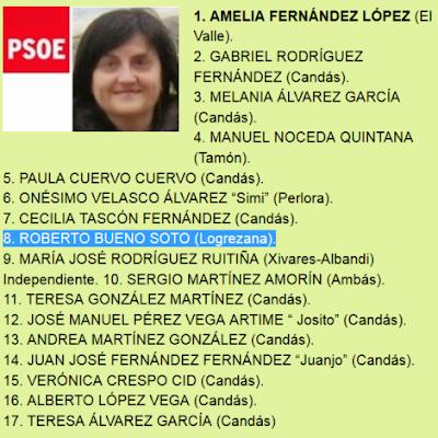 http://candasdenuncia.blogspot.com.es/p/candidaturas-las-elecciones-municipales.html
