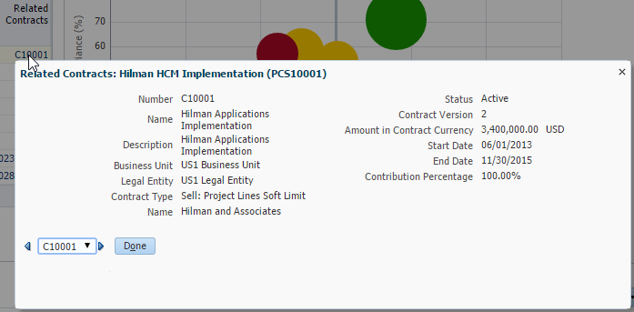 Overview of Project Performance Dashboard in Oracle Fusion