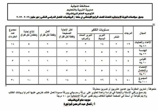 جدول مواصفات الورقة الامتحانية المعدل في الرياضيات لجميع الصفوف الابتدائية والاعدادية الترم الثاني 2017