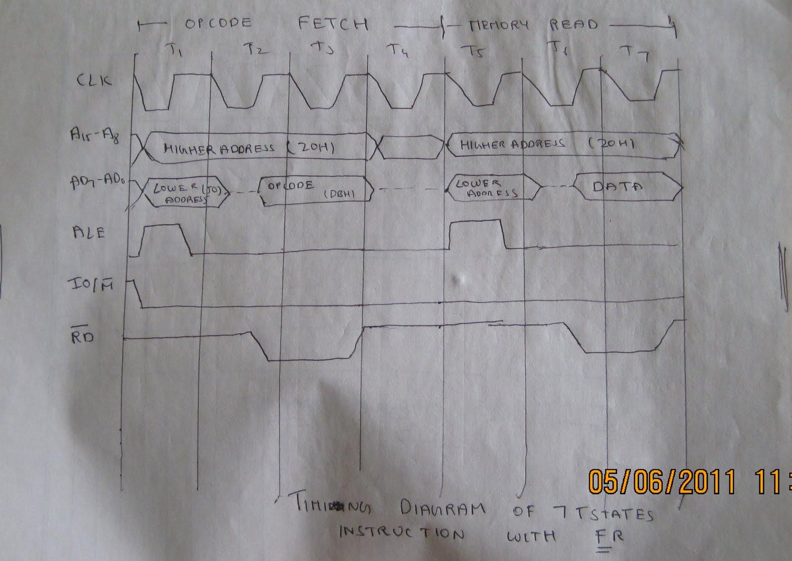 MICROPROCESSOR AND MICROCONTROLLER: June 2011
