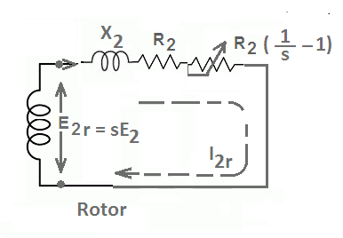 equivalent circuit of induction motor rotor image