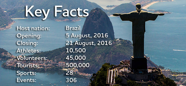 key-facts-of-rio-games