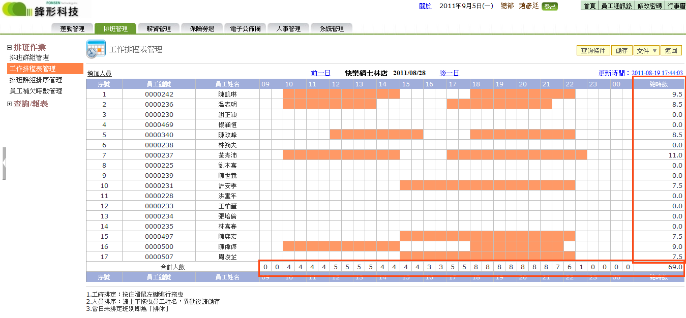 Femas HR 雲端人力資源管理系統