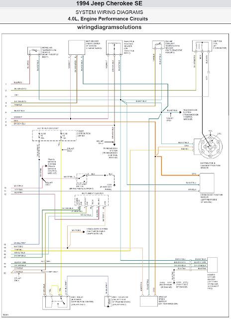 1994 Jeep Cherokee SE 40L Engine Performance Circuits Wiring Diagrams | Schematic Wiring