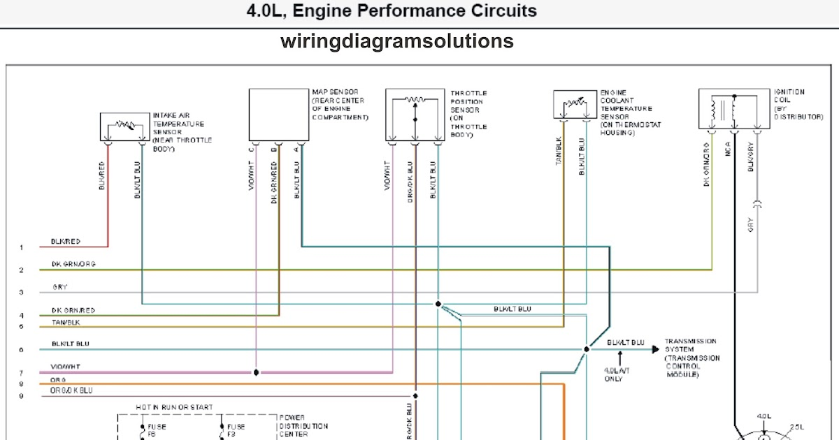 1994 Jeep Cherokee SE 40L Engine Performance Circuits Wiring Diagrams | Schematic Wiring