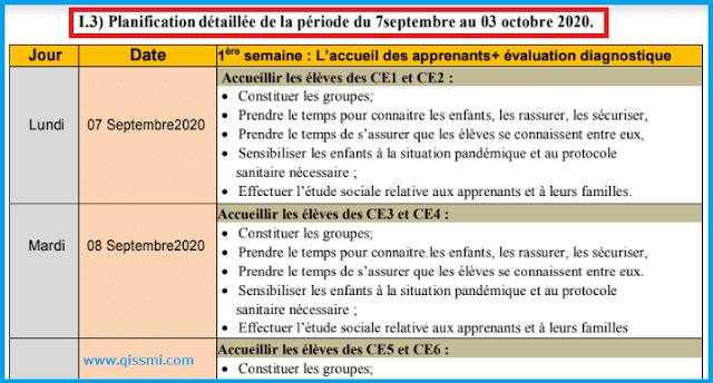 التخطيط للتقويم التشخيصي فرنسية 2021