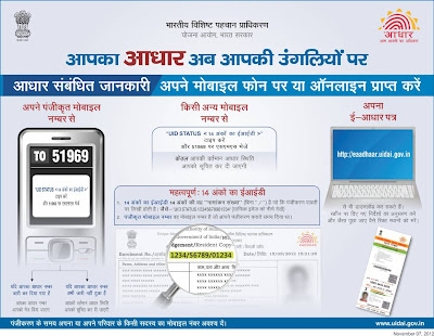 Aadhaar Help desk number Aadhaar Complaints and Enquiries