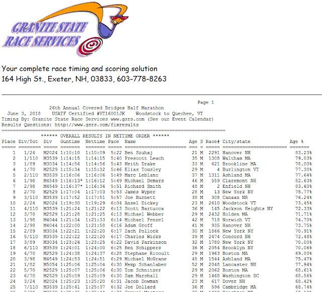 http://www.coolrunning.com/results/18/vt/Jun3_27thAn_set1.shtml