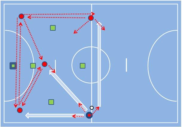 Esquemas de jogo no Futsal