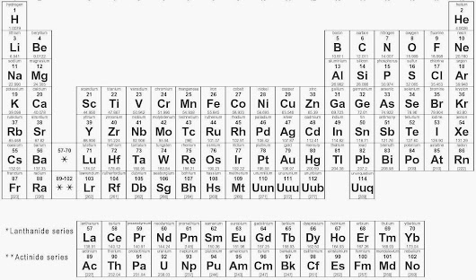 Term 2 week 4 this week we learnt about the elements of for Periodic table 6 mark question