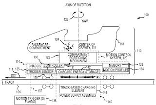 Disney's Guardians of the Galaxy Ride Vehicle Patent.