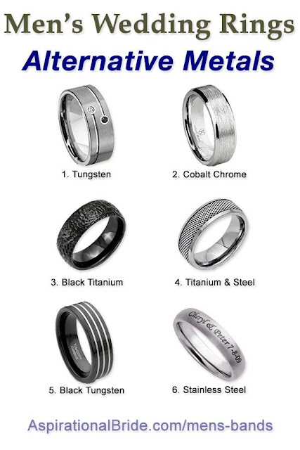 Tungsten Or Titanium Wedding Ring