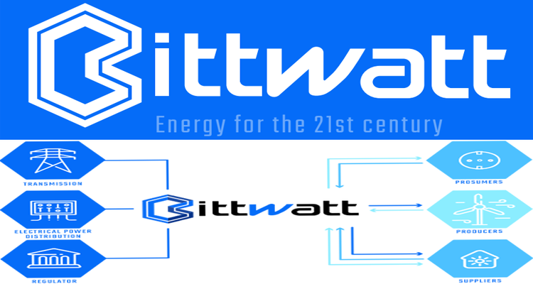 ICO Bittwatt - Platform Energi Terdesentralisasi