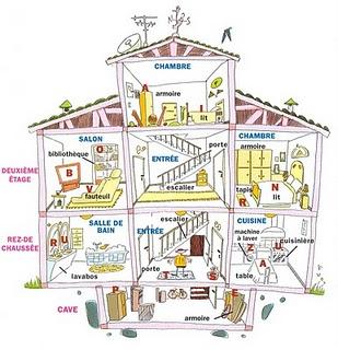 Disfruta tu clase la maison les pieces for Relooking de la maison