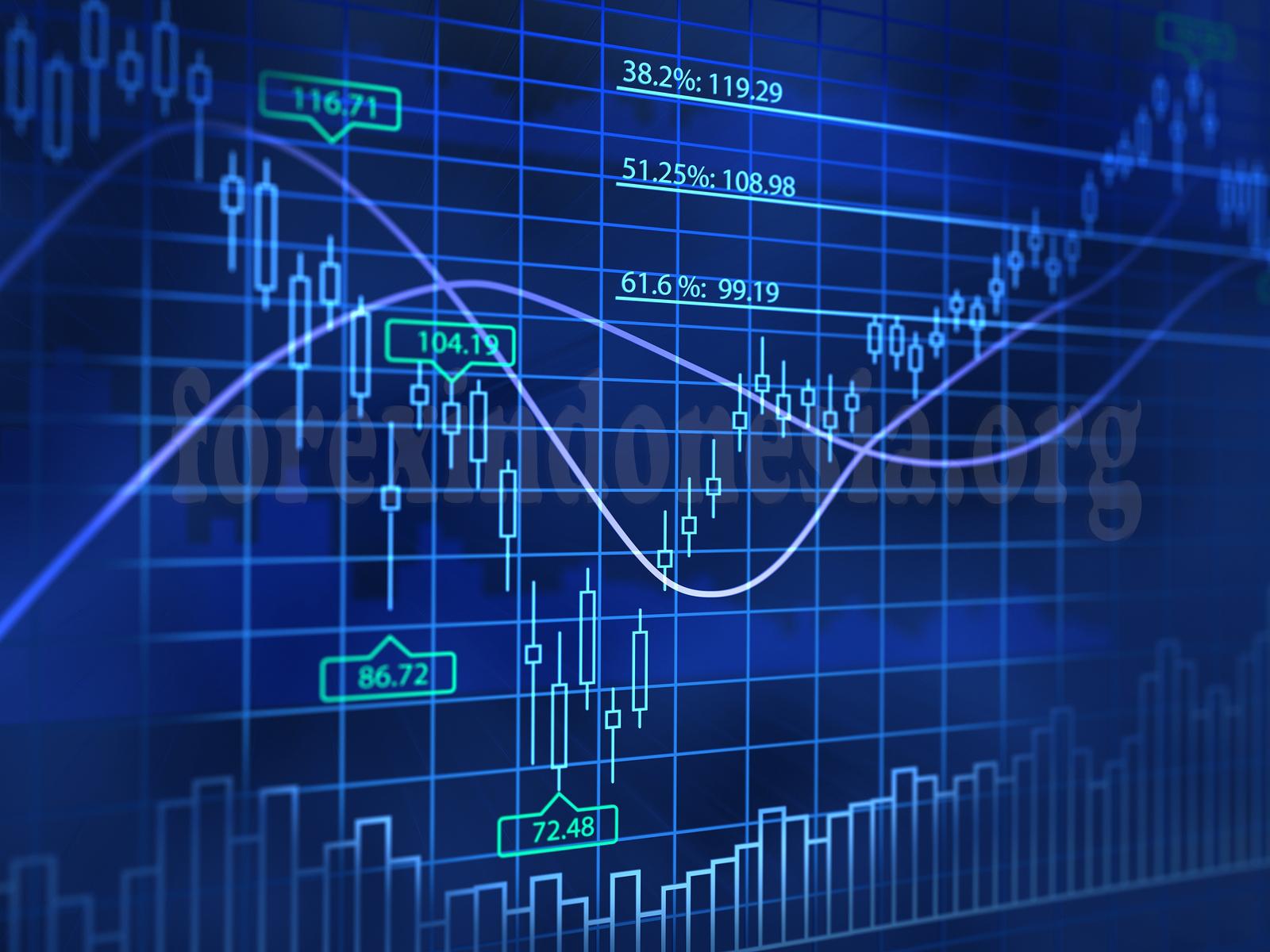 memulai trading forex tanpa modal
