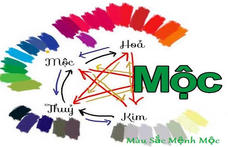 Menh Moc