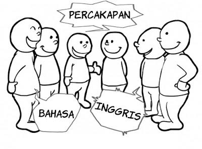 Kumpulan Contoh Dialog Bahasa Inggris
