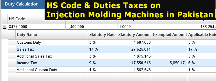 HS-Code-Duties-Taxes-on-injection-molding-machines-in-pakistan