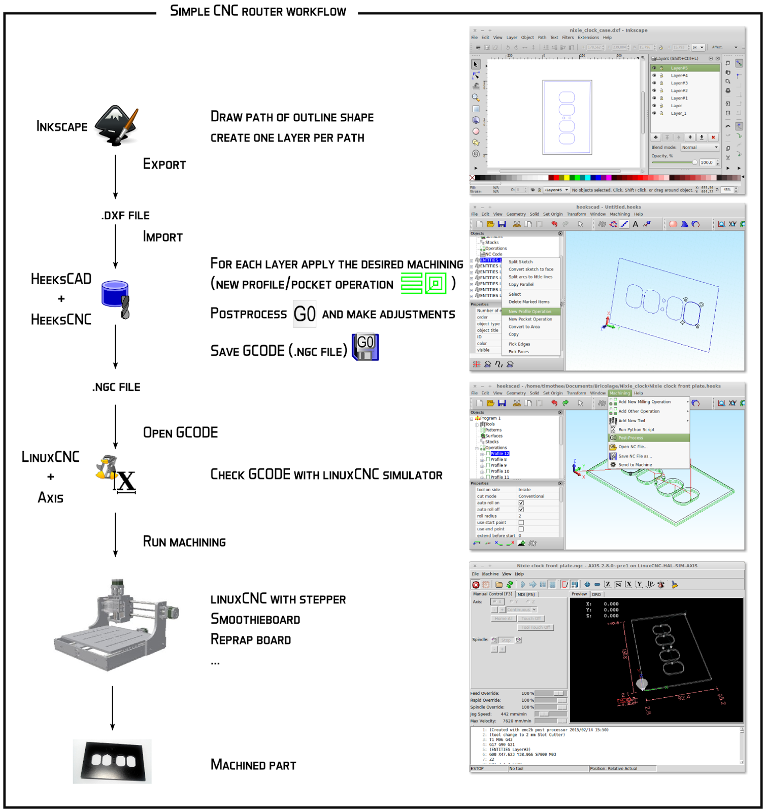 333 - How to?: Best CNC software TOP SW for cnc machine