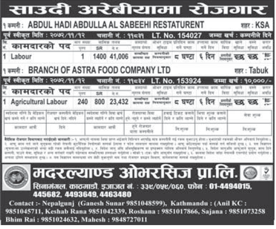 Jobs in SaudiArabia for Nepali salary Rs.41,006