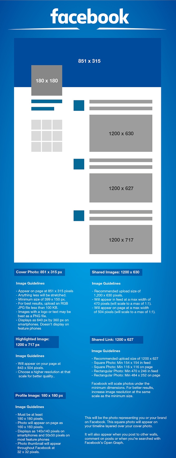 The Photo and Image cover Sizes on Facebook