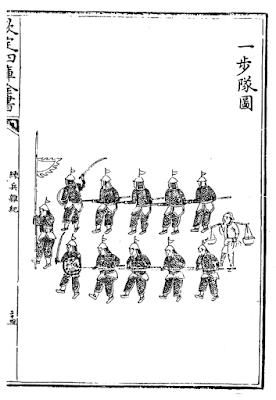 Armoured Mandarin Duck Squad