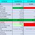 1358.【稳定vs激进 】- 16年表现最佳大型产业股UOADEV(5200) vs 最受欢迎产业股ECOWLD(8206)!