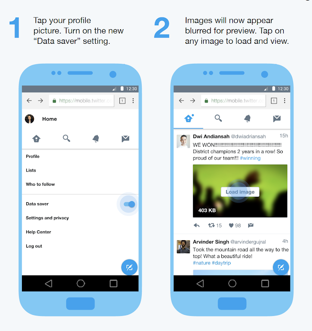 Twitter Lite Makes You Access Your Timeline With Low Data Usage