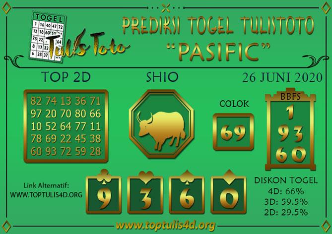 Prediksi Togel PASIFIC TULISTOTO 26 JUNI 2020