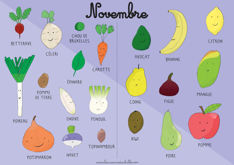 4835657fb73 calendrier fruits et légumes novembre - La Cuisine d Achille ...