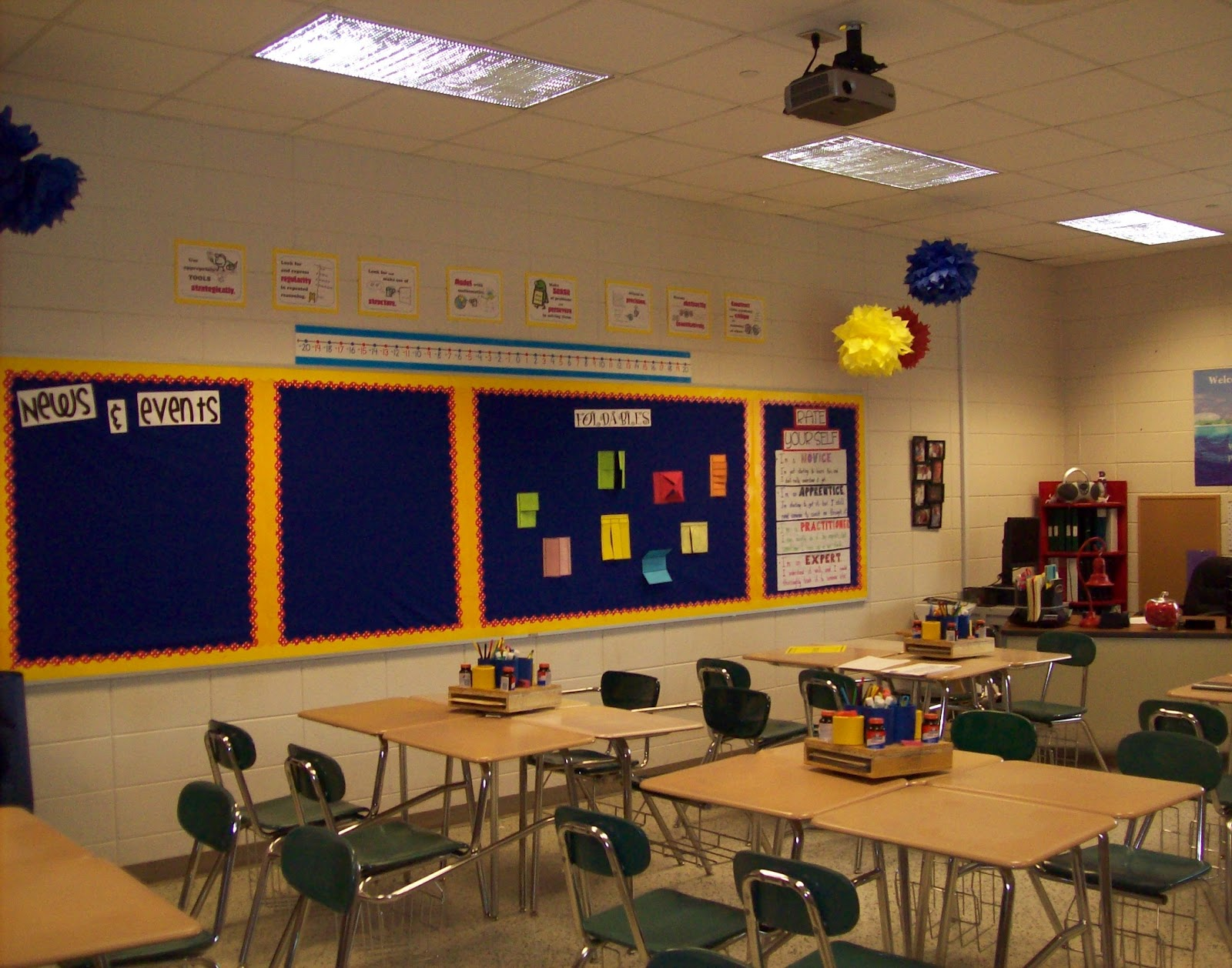 Setting Sail In 7th Grade Classroom Themes