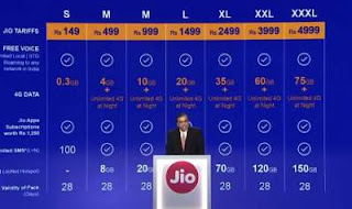 Jio Monthly Recharge Plan